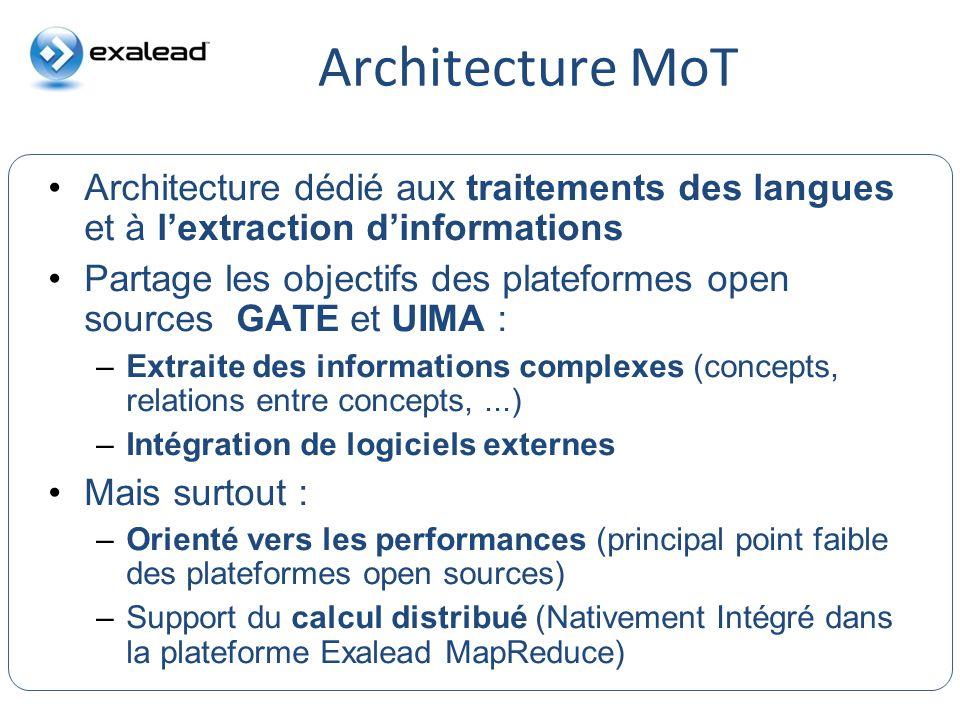 CloudView Search Architecture MoT est utilisée : Pendant lindexation pour enrichir le document indexé, changer les scores, … Pendant la requête pour étendre la requête (synonymes, lemmatisation, …) Tous les composants ou algorithmes qui nécessite de transformer un document en liste de descripteurs (catégorisation, clustering, …) Une instance de larchitecture est un « Pipe » composé de plusieurs processeurs Chaque processeur enrichie le document en utilisant toutes les informations extraites par les précédents processeurs Architecture MoT