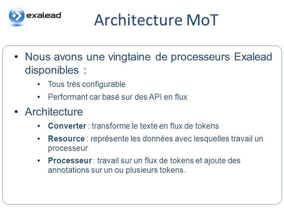 CloudView Search Nous avons une vingtaine de processeurs Exalead disponibles : Tous très configurable Performant car basé sur des API en flux Architec