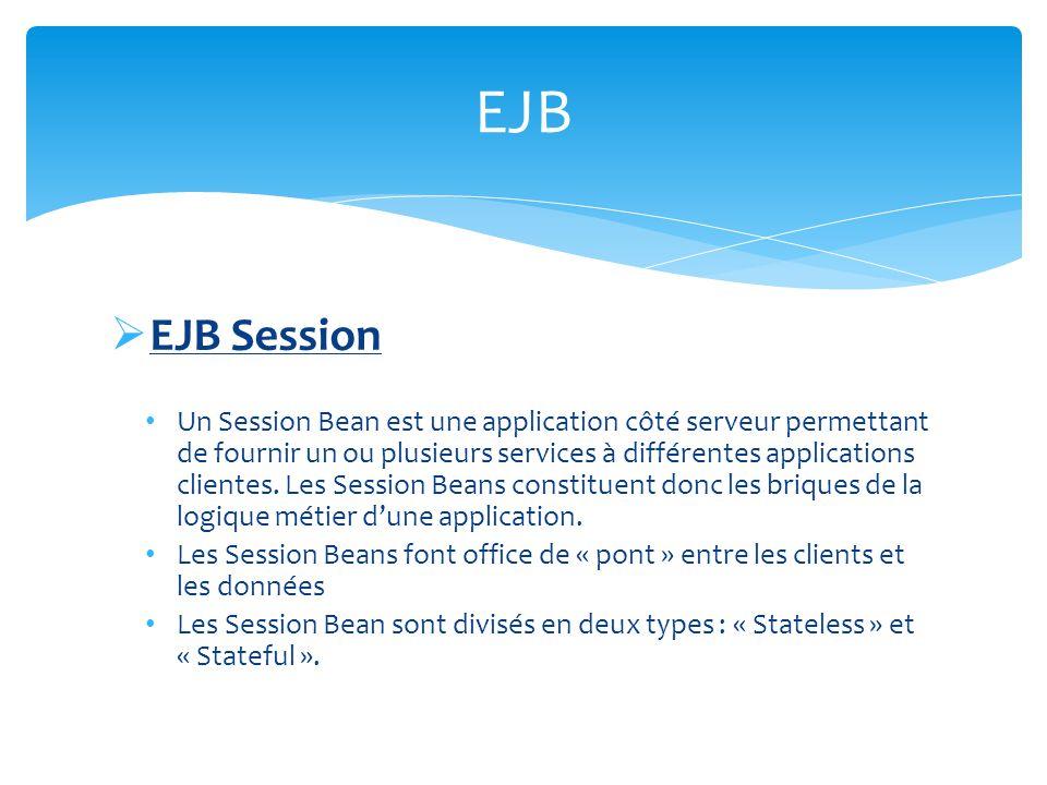 EJB Session Un Session Bean est une application côté serveur permettant de fournir un ou plusieurs services à différentes applications clientes. Les S