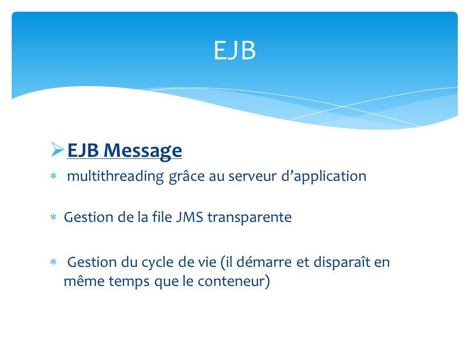 EJB Message multithreading grâce au serveur dapplication Gestion de la file JMS transparente Gestion du cycle de vie (il démarre et disparaît en même