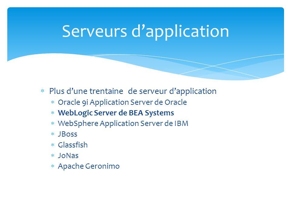 Plus dune trentaine de serveur dapplication Oracle 9i Application Server de Oracle WebLogic Server de BEA Systems WebSphere Application Server de IBM