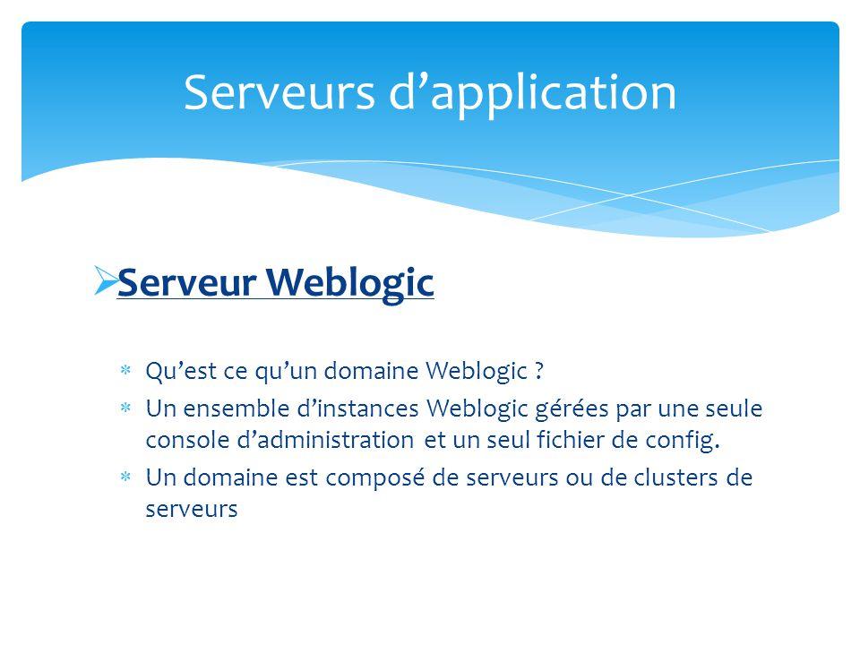 Serveur Weblogic Cest une instance configurée permettant dhéberger des applications (EAR,JAR,WAR…) et des ressources (JMS, JDBC….) 2 types de serveurs : Serveurs Managés Serveurs dadministrations Serveurs dapplication