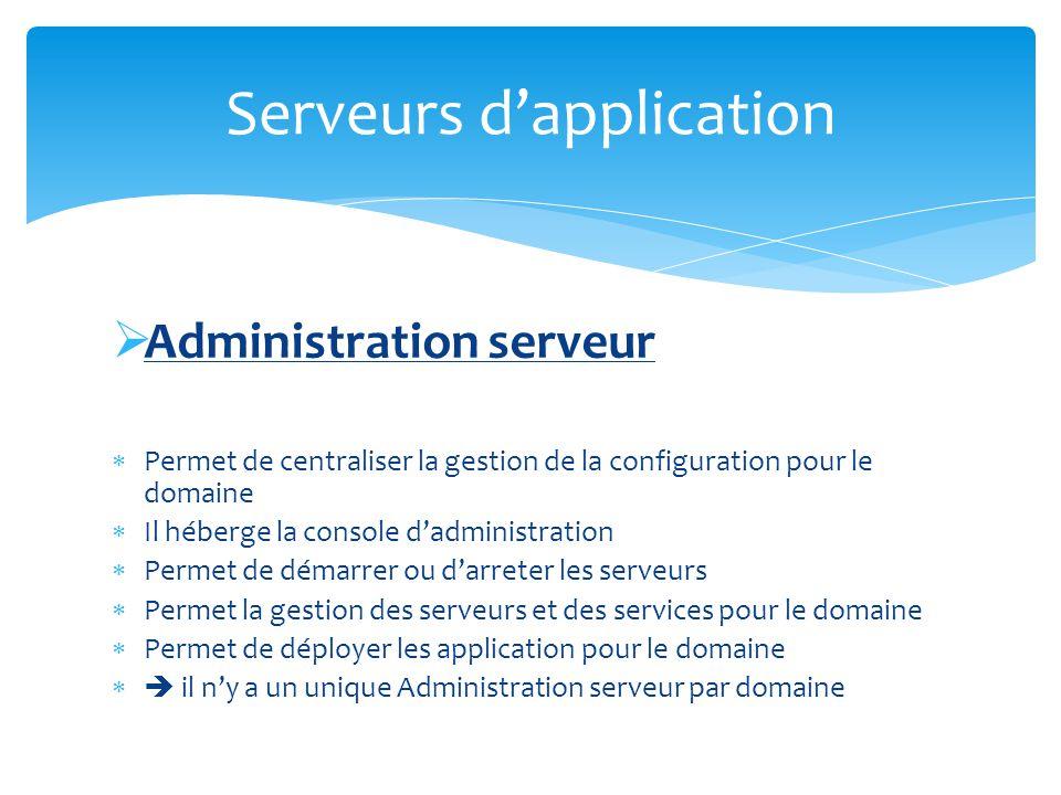 Administration serveur Permet de centraliser la gestion de la configuration pour le domaine Il héberge la console dadministration Permet de démarrer o