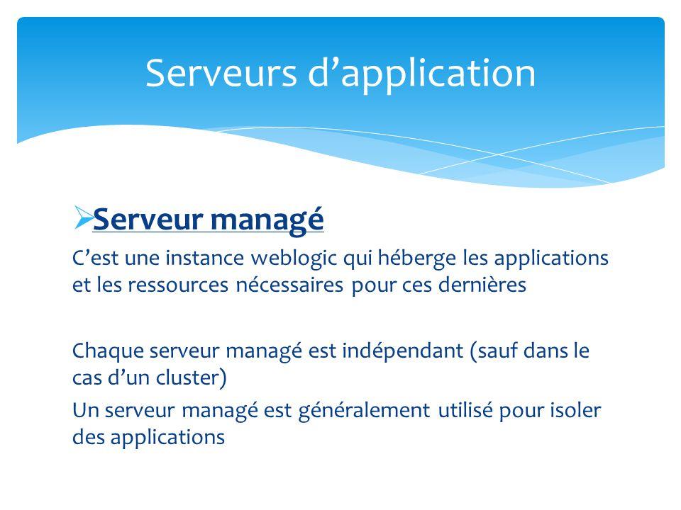 Serveur managé Cest une instance weblogic qui héberge les applications et les ressources nécessaires pour ces dernières Chaque serveur managé est indé