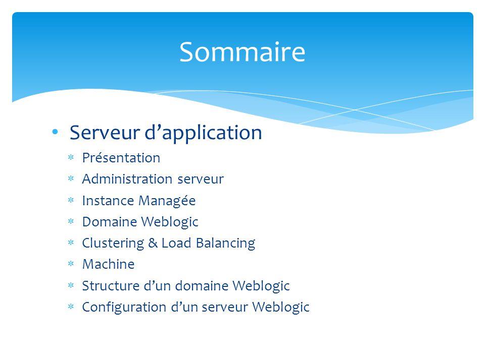 Serveur dapplication Présentation Administration serveur Instance Managée Domaine Weblogic Clustering & Load Balancing Machine Structure dun domaine W