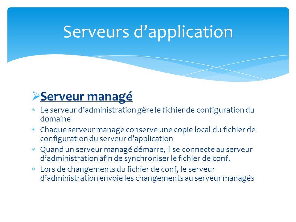 Serveur managé Le serveur dadministration gère le fichier de configuration du domaine Chaque serveur managé conserve une copie local du fichier de con