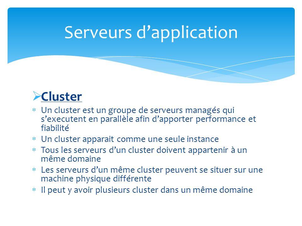 Cluster Un cluster est un groupe de serveurs managés qui sexecutent en parallèle afin dapporter performance et fiabilité Un cluster apparait comme une