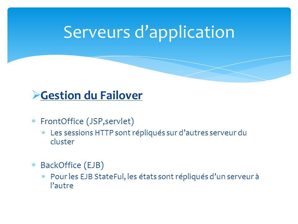 Gestion du Failover FrontOffice (JSP,servlet) Les sessions HTTP sont répliqués sur dautres serveur du cluster BackOffice (EJB) Pour les EJB StateFul,