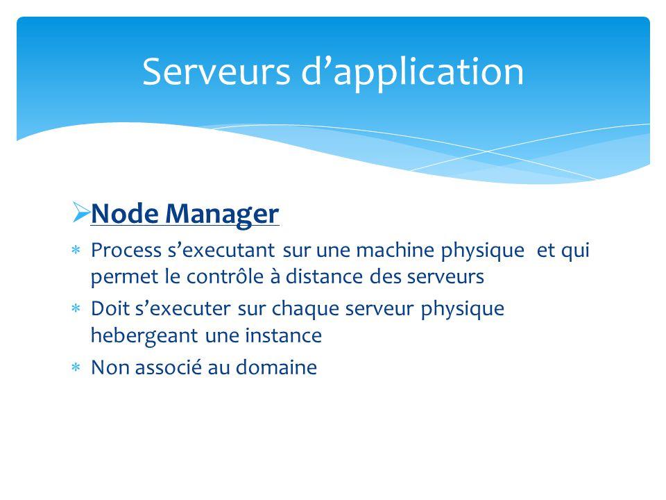 Machine Permet de définir une machine physique qui héberge un serveur managé Utilisé par le node manager et par les cluster pour la gestion des machine distante Serveurs dapplication