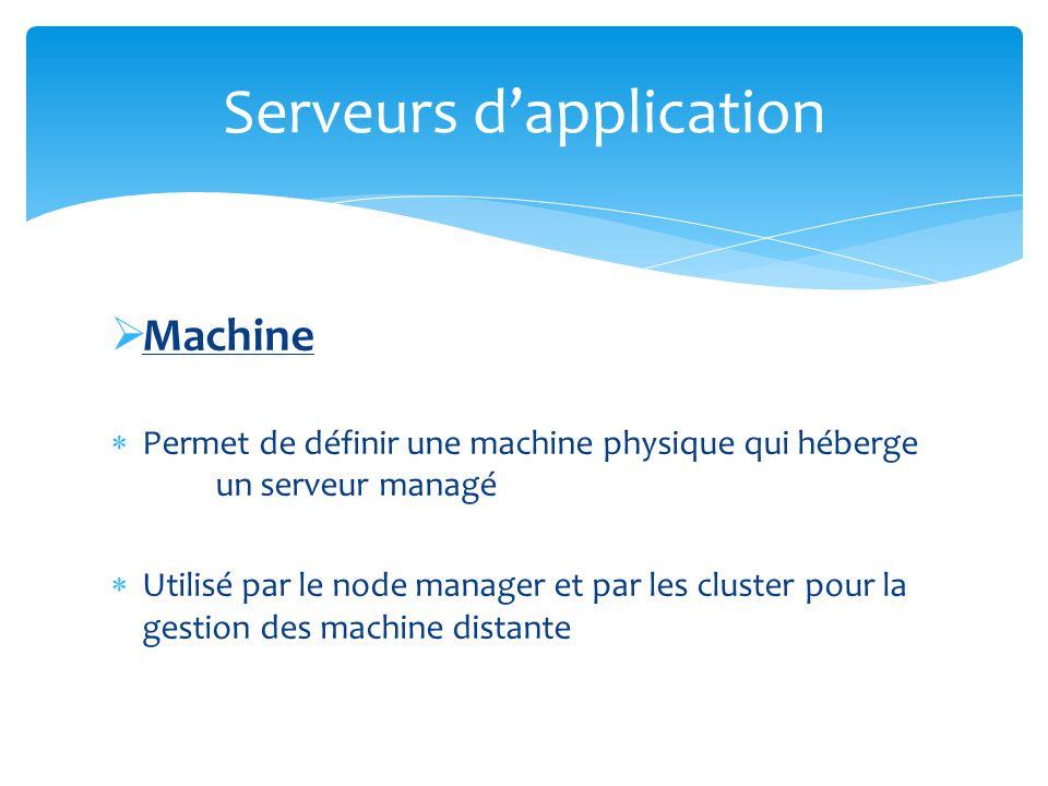 Machine Permet de définir une machine physique qui héberge un serveur managé Utilisé par le node manager et par les cluster pour la gestion des machin