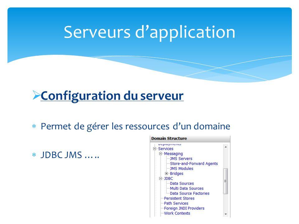Configuration du serveur Permet de gérer les ressources dun domaine JDBC JMS ….. Serveurs dapplication