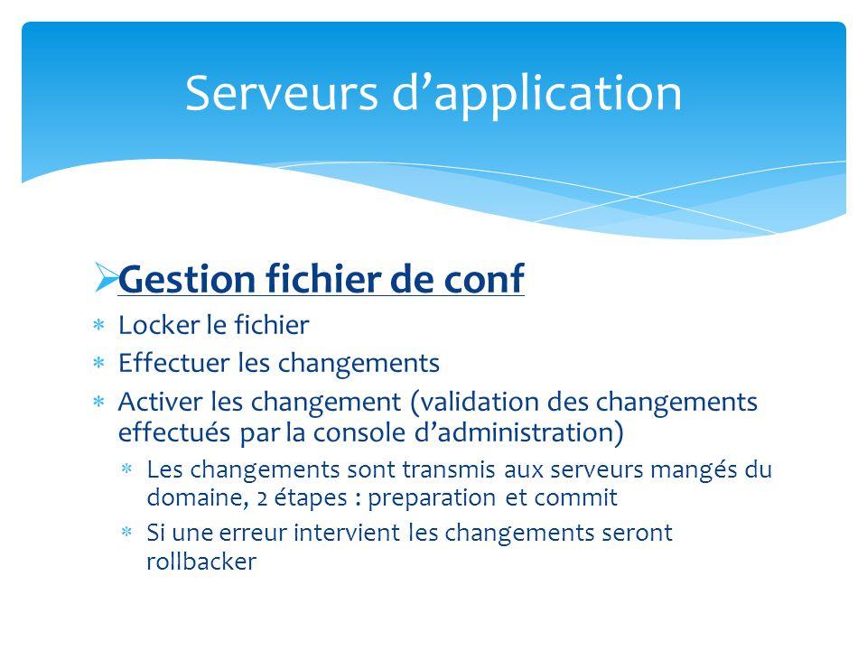 Gestion fichier de conf Locker le fichier Effectuer les changements Activer les changement (validation des changements effectués par la console dadmin