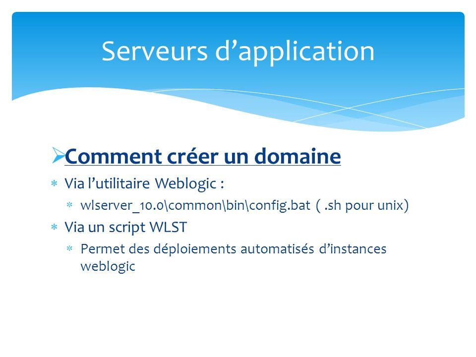 Comment créer un domaine Via lutilitaire Weblogic : wlserver_10.0\common\bin\config.bat (.sh pour unix) Via un script WLST Permet des déploiements aut