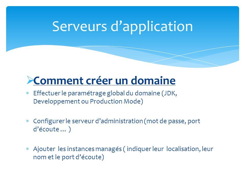 Comment créer un domaine Effectuer le paramétrage global du domaine (JDK, Developpement ou Production Mode) Configurer le serveur dadministration (mot