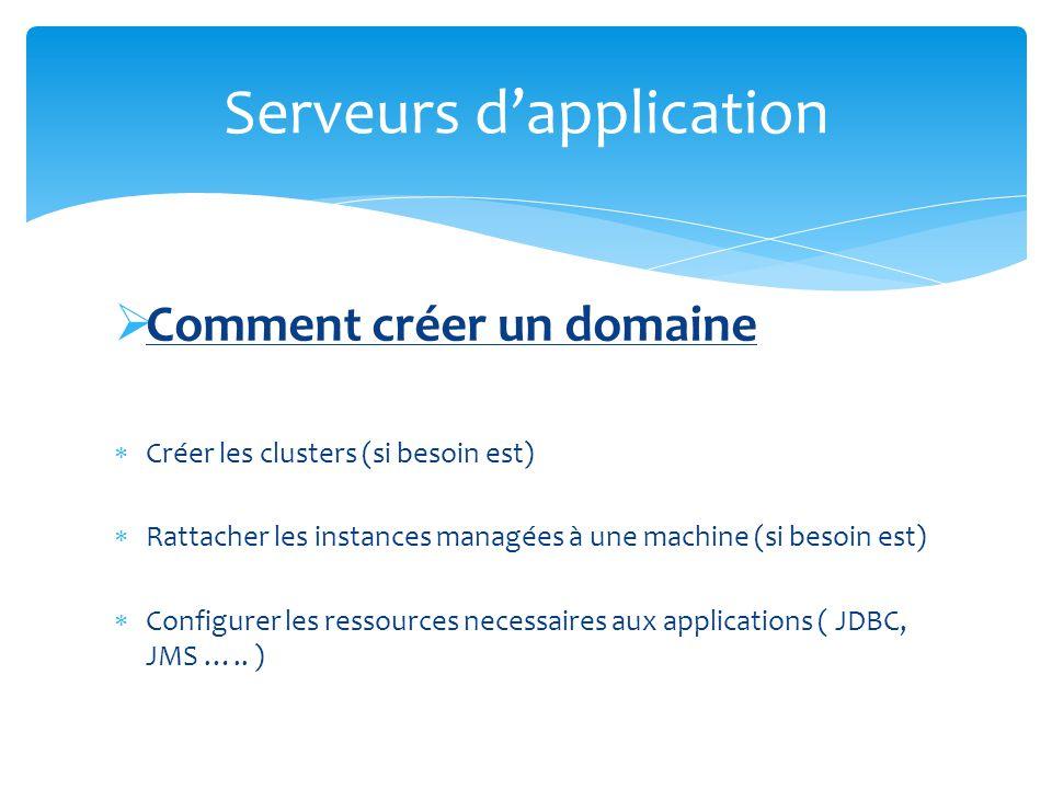 Comment configurer un domaine Weblogic existant Via lutilitaire Weblogic : wlserver_10.0\common\bin\config.bat (.sh pour unix) Via linterface dadministration Weblogic http:// : /console/ Serveurs dapplication