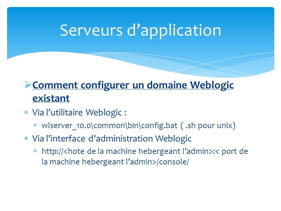 Comment configurer un domaine Weblogic existant Via lutilitaire Weblogic : wlserver_10.0\common\bin\config.bat (.sh pour unix) Via linterface dadminis