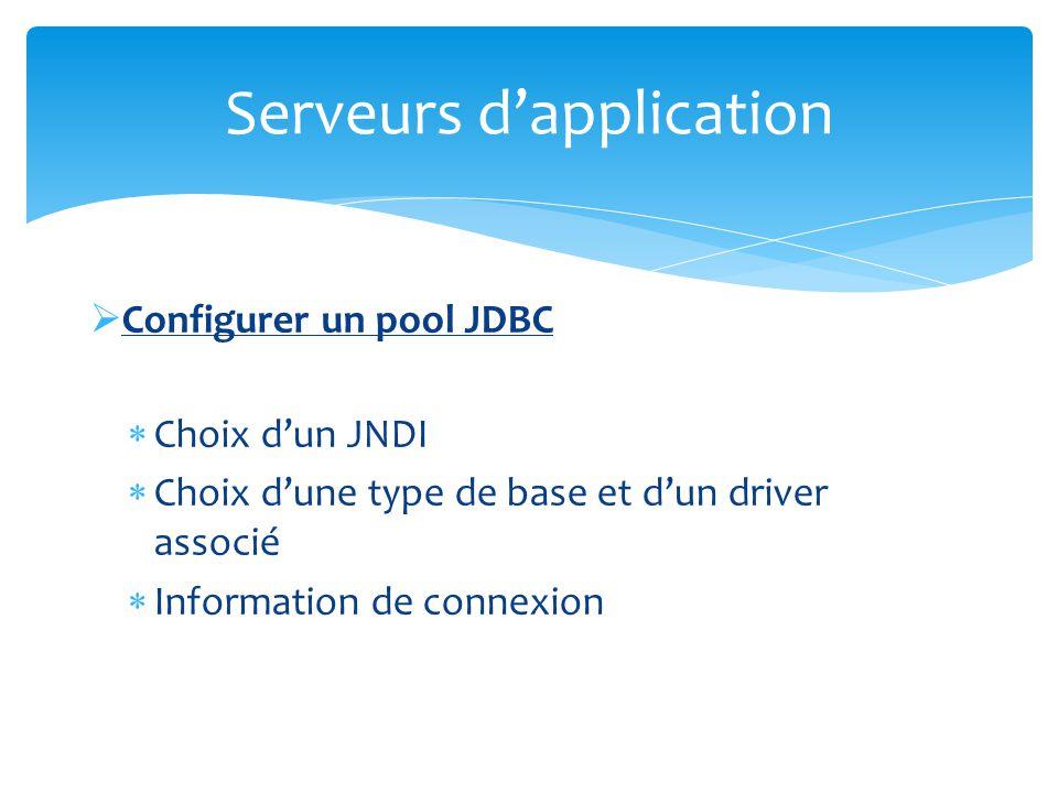 Configurer un pool JMS Via linterface dadmin, créer un JMS System Module Permet de stocker dautres ressources JMS Deployé sur une instance managée Serveurs dapplication