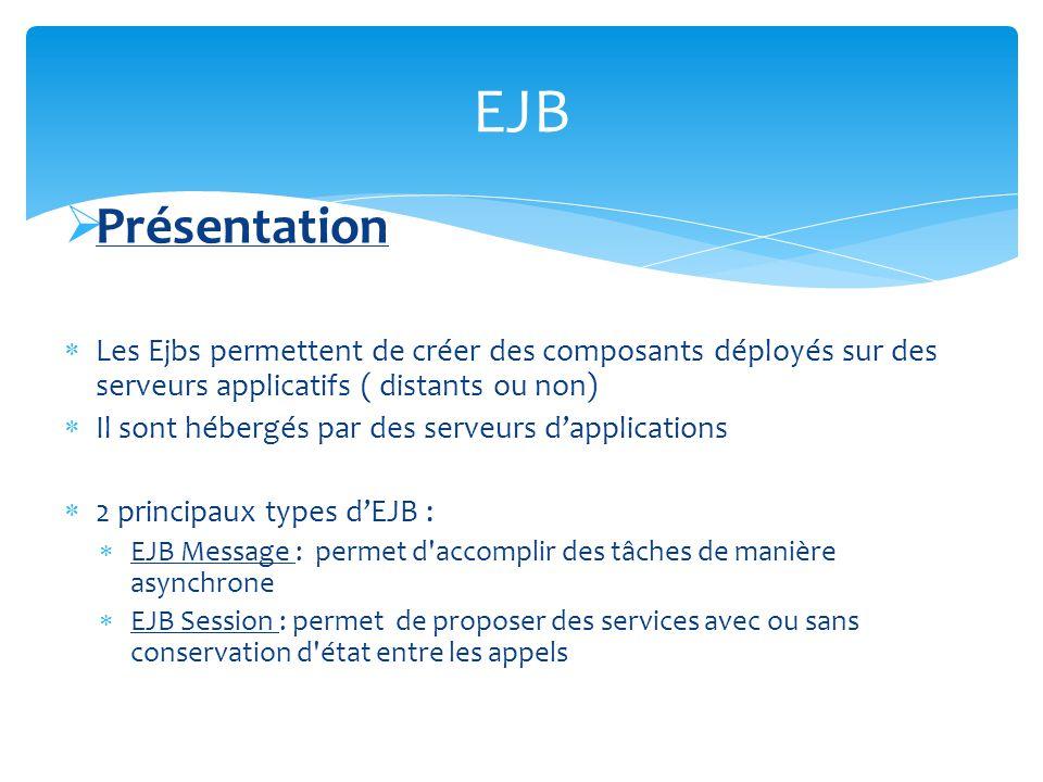 Présentation Première spécification des EJB en 1992 Version Actuelle : EJB 3.1 (depuis 2009) Depuis la version 3.0 : Basés sur la JDK 1.5 Ajout des annotations Le développement dEJB sen trouvent grandement simplifiés EJB