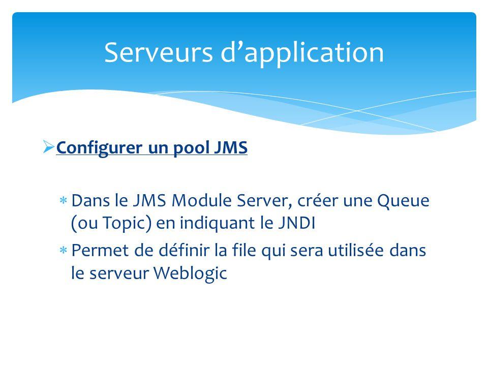 Configurer un pool JMS Dans le JMS Module Server, créer une Queue (ou Topic) en indiquant le JNDI Permet de définir la file qui sera utilisée dans le