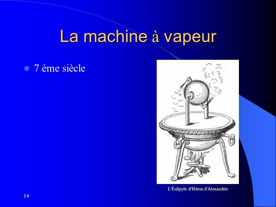 14 La machine à vapeur 7 ème siècle L'Éolipyle d'Héron d'Alexandrie