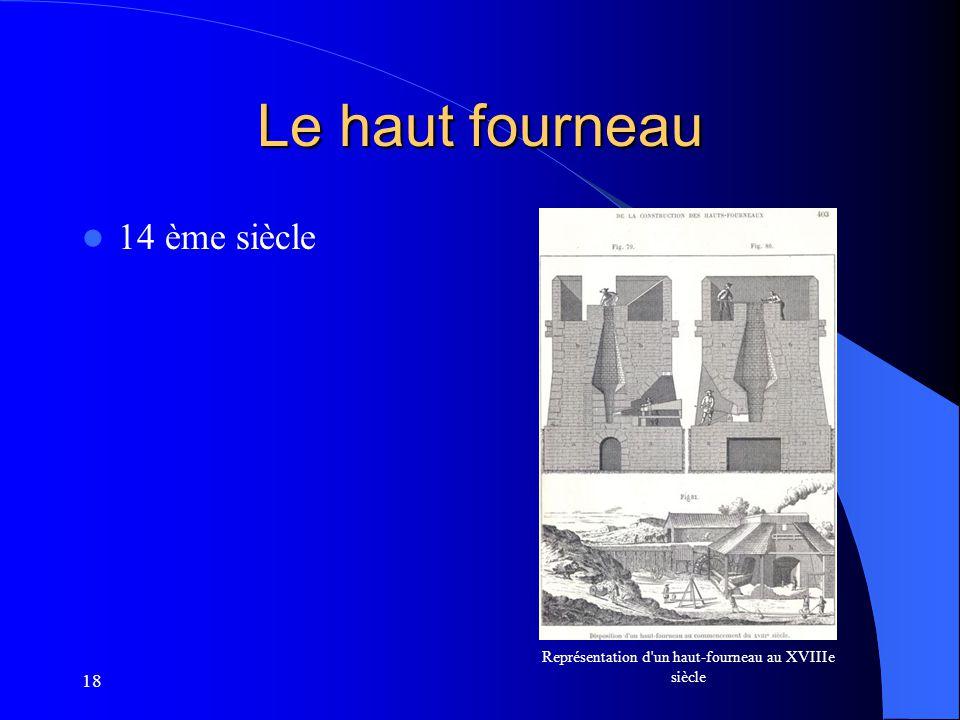 18 Le haut fourneau 14 ème siècle Représentation d'un haut-fourneau au XVIIIe siècle