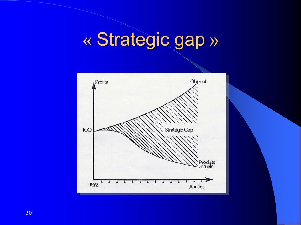 50 « Strategic gap »