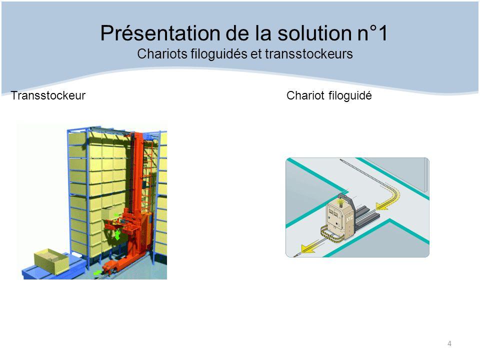 Transstockeur Présentation de la solution n°1 Chariots filoguidés et transstockeurs Chariot filoguidé 4
