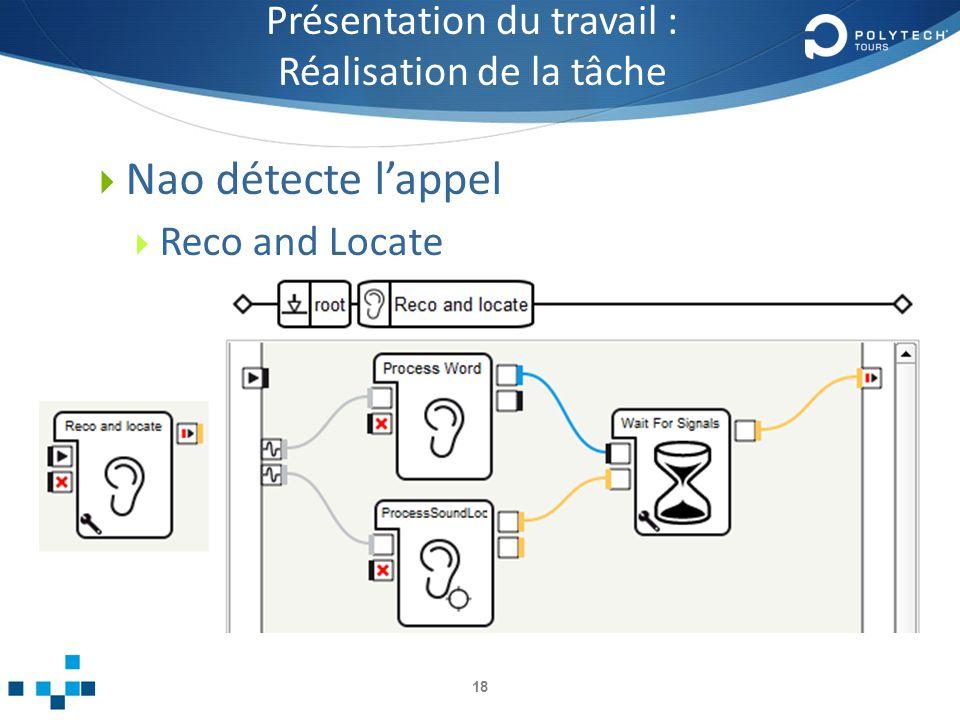 Présentation du travail : Réalisation de la tâche Nao détecte lappel Reco and Locate 18