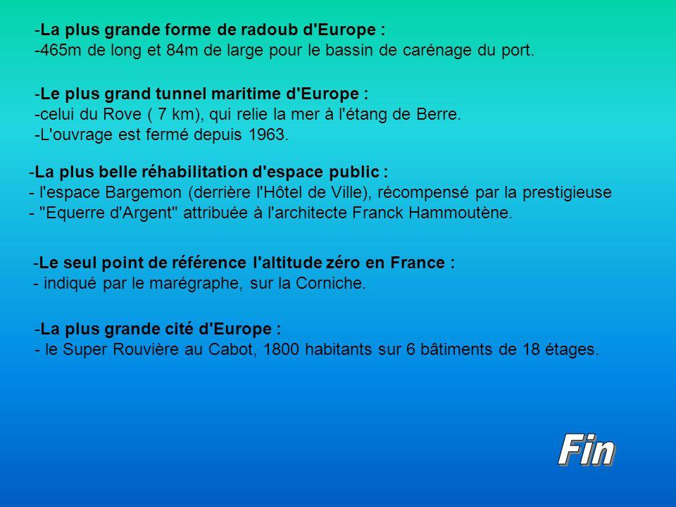 -Le budget auto le plus élevé : -carburant, assurance, entretien… -C est à Marseille que posséder une voiture coûte le plus - (autour de 5000 par an).