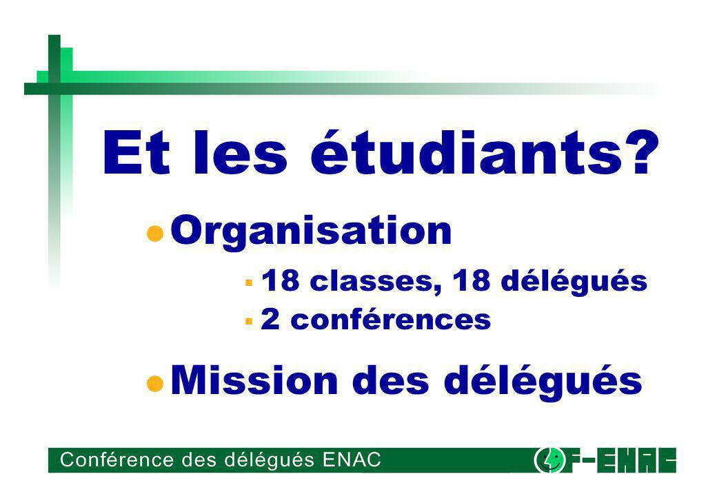 Et les étudiants? Organisation 18 classes, 18 délégués 2 conférences Mission des délégués
