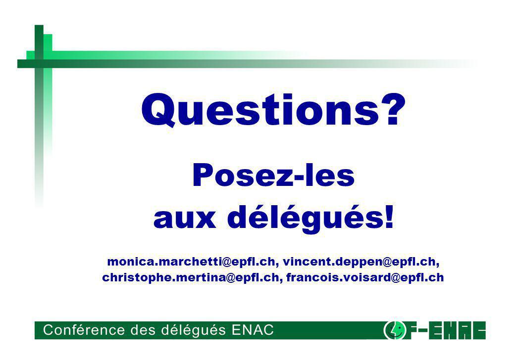 Questions. Posez-les aux délégués.