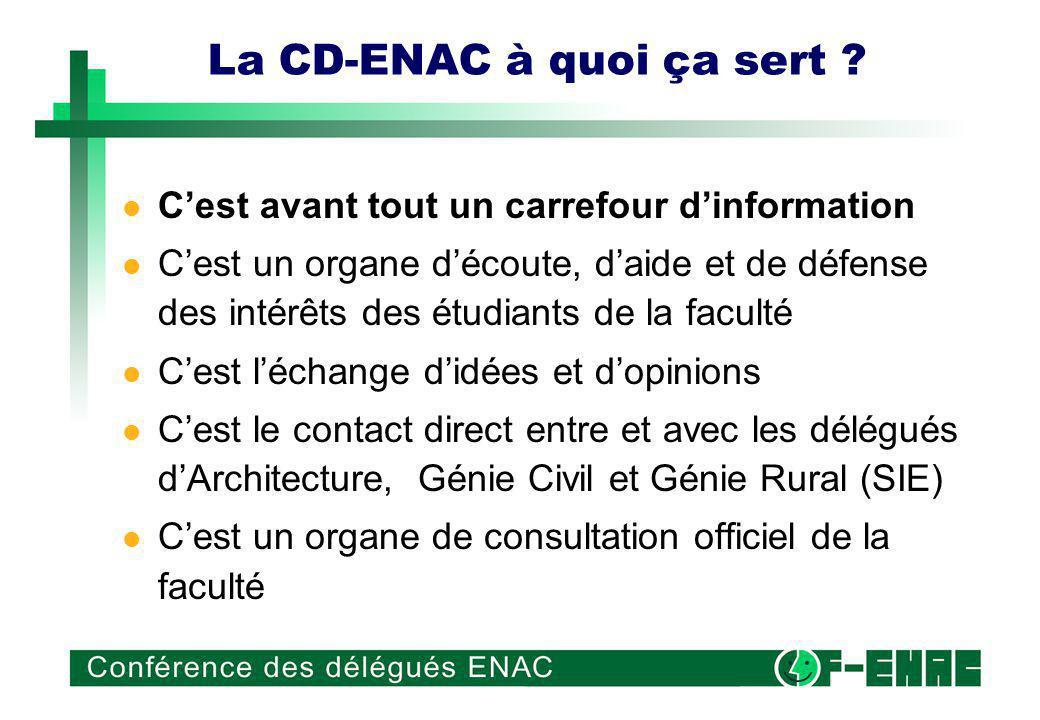 La CD-ENAC à quoi ça sert .