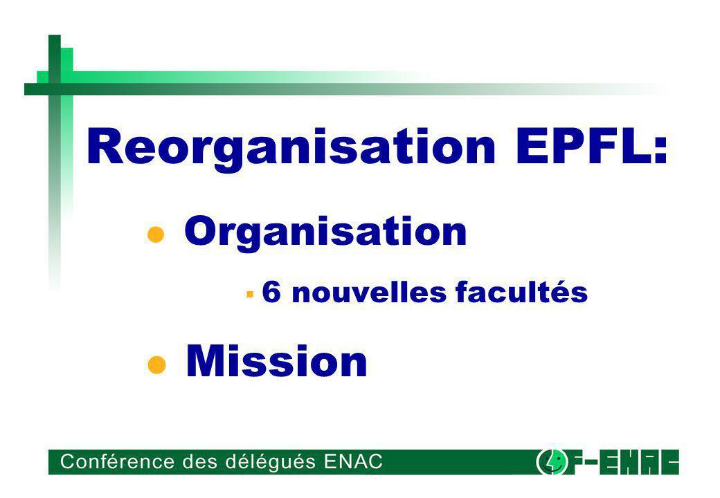 Reorganisation EPFL: Organisation 6 nouvelles facultés Mission