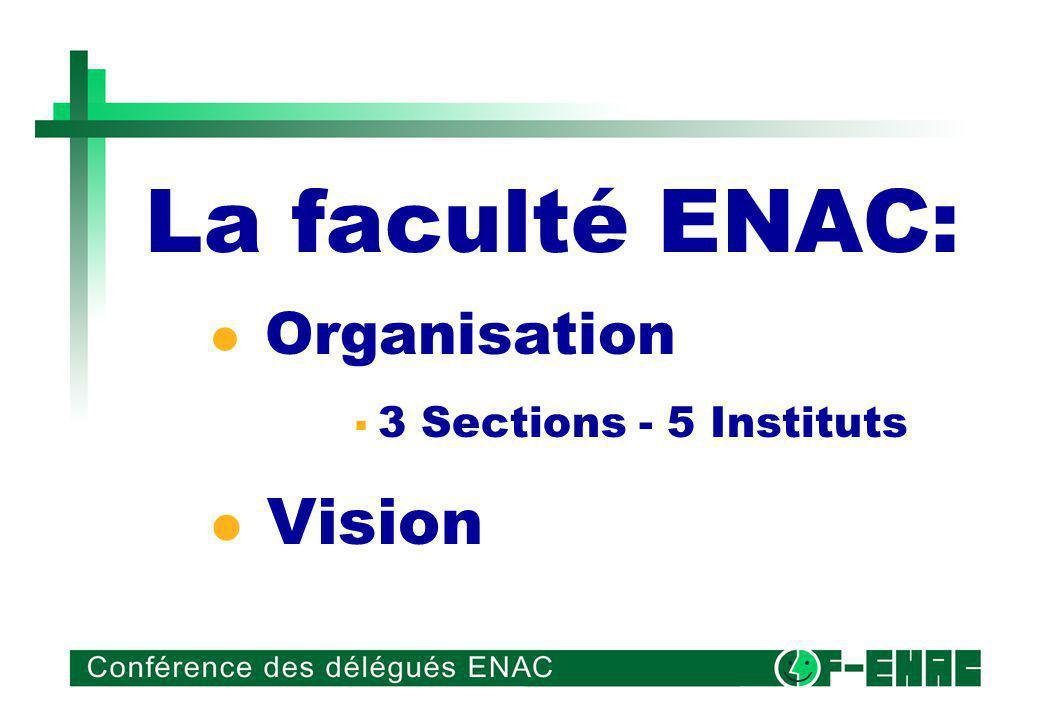 La faculté ENAC: Organisation 3 Sections - 5 Instituts Vision