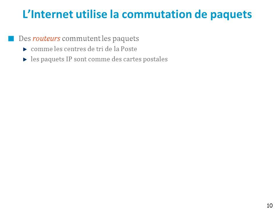 LInternet utilise la commutation de paquets Des routeurs commutent les paquets comme les centres de tri de la Poste les paquets IP sont comme des cart
