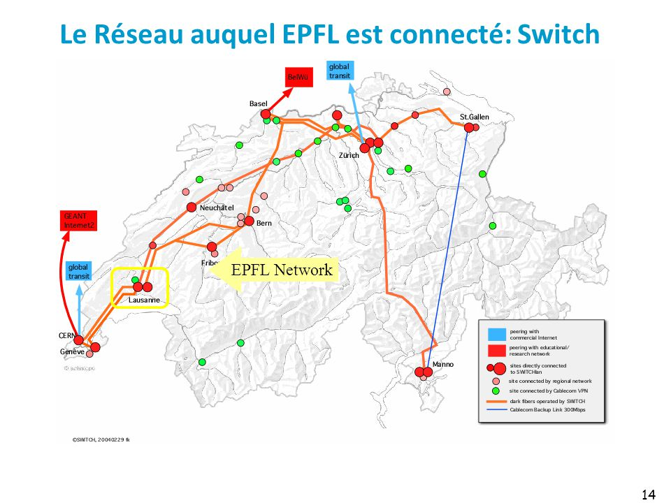 Le Réseau auquel EPFL est connecté: Switch 14 EPFL Network