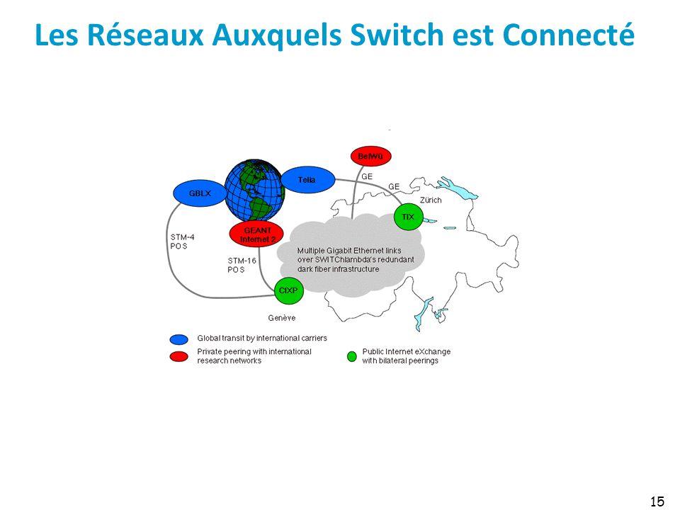 Les Réseaux Auxquels Switch est Connecté 15