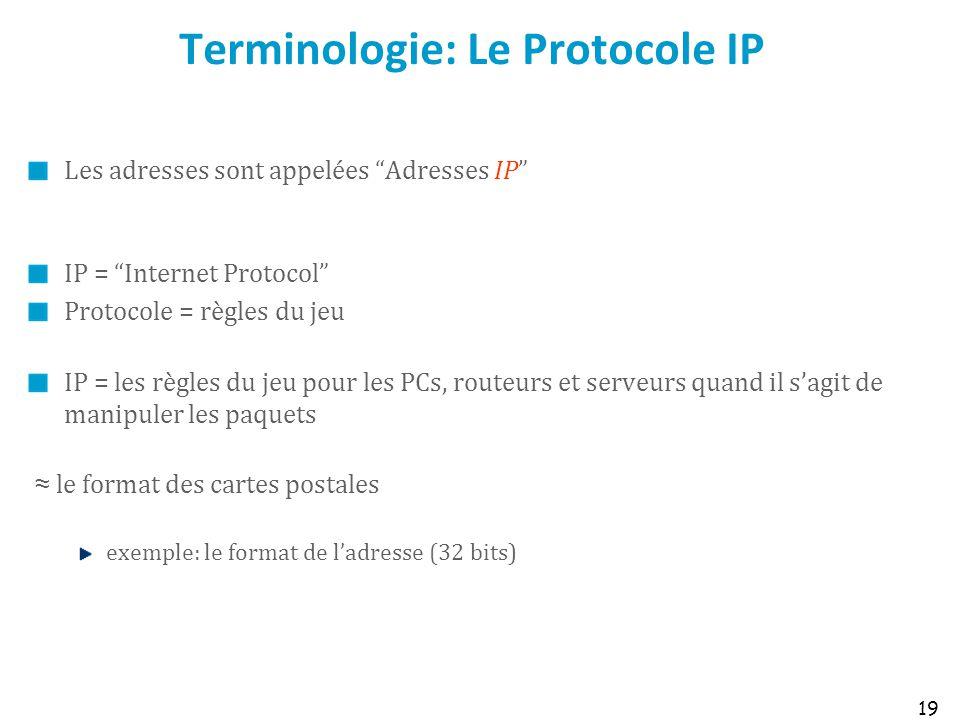 Terminologie: Le Protocole IP Les adresses sont appelées Adresses IP IP = Internet Protocol Protocole = règles du jeu IP = les règles du jeu pour les