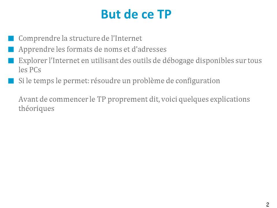But de ce TP Comprendre la structure de lInternet Apprendre les formats de noms et dadresses Explorer lInternet en utilisant des outils de débogage di