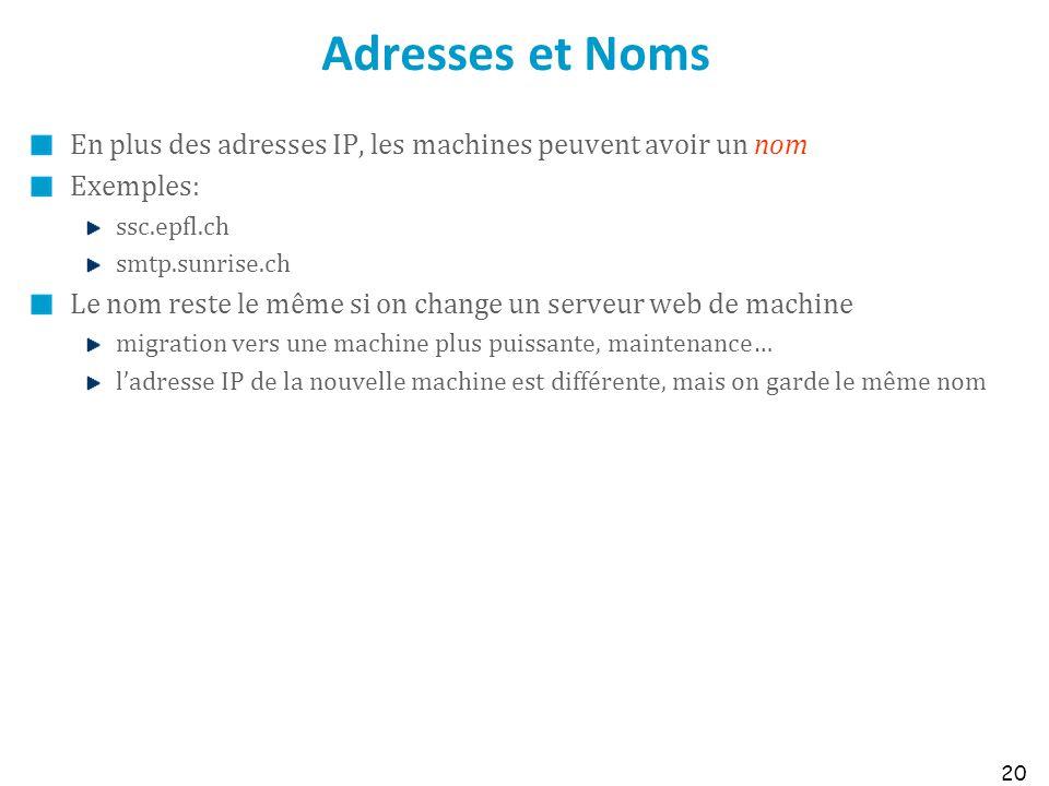 Adresses et Noms En plus des adresses IP, les machines peuvent avoir un nom Exemples: ssc.epfl.ch smtp.sunrise.ch Le nom reste le même si on change un