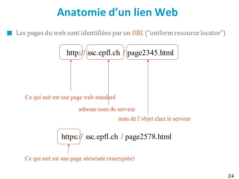 Anatomie dun lien Web Les pages du web sont identifiées par un URL (uniform resource locator) 24 http:// ssc.epfl.ch / page2345.html Ce qui suit est u