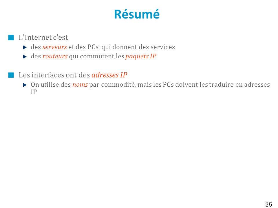 Résumé LInternet cest des serveurs et des PCs qui donnent des services des routeurs qui commutent les paquets IP Les interfaces ont des adresses IP On