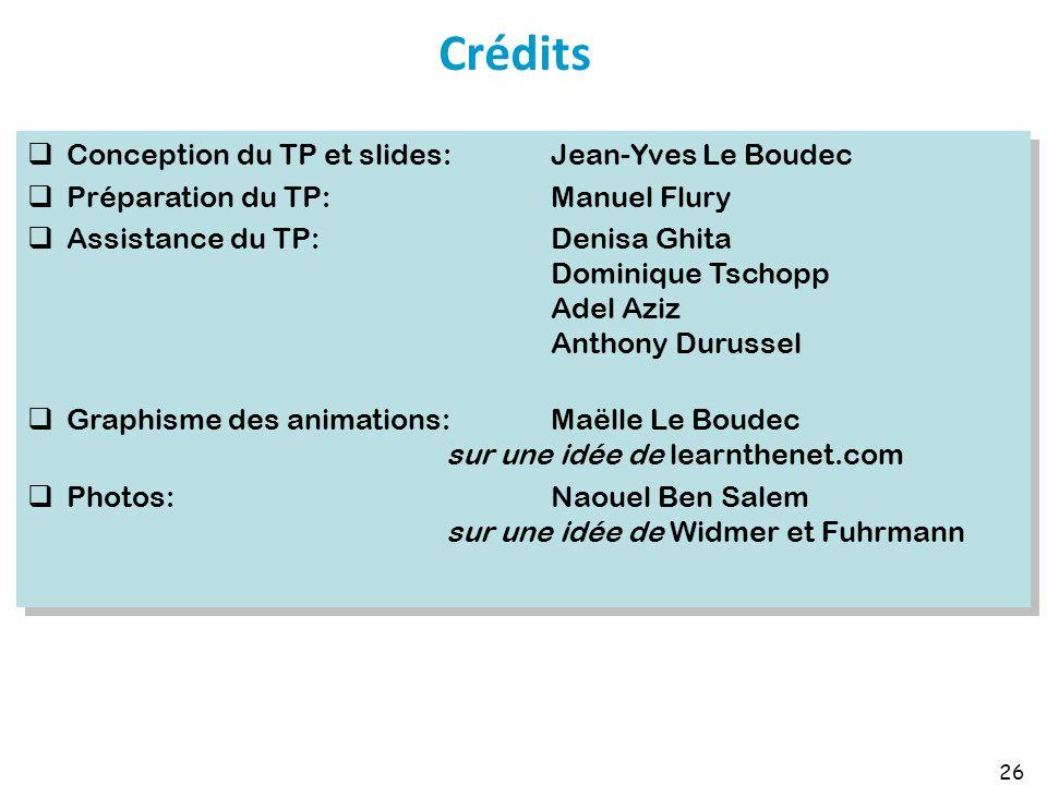 Crédits 26 Conception du TP et slides: Jean-Yves Le Boudec Préparation du TP:Manuel Flury Assistance du TP:Denisa Ghita Dominique Tschopp Adel Aziz An