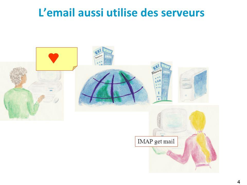 Lemail aussi utilise des serveurs 4 Sunrise Bluewin IMAP get mail