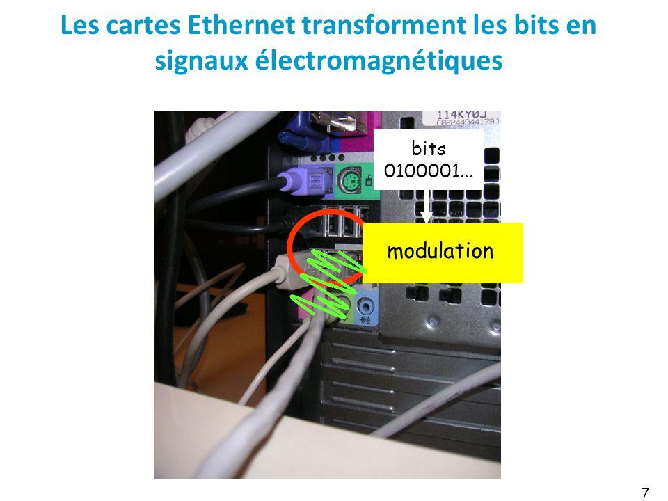 Les cartes Ethernet transforment les bits en signaux électromagnétiques 7 bits 0100001... modulation