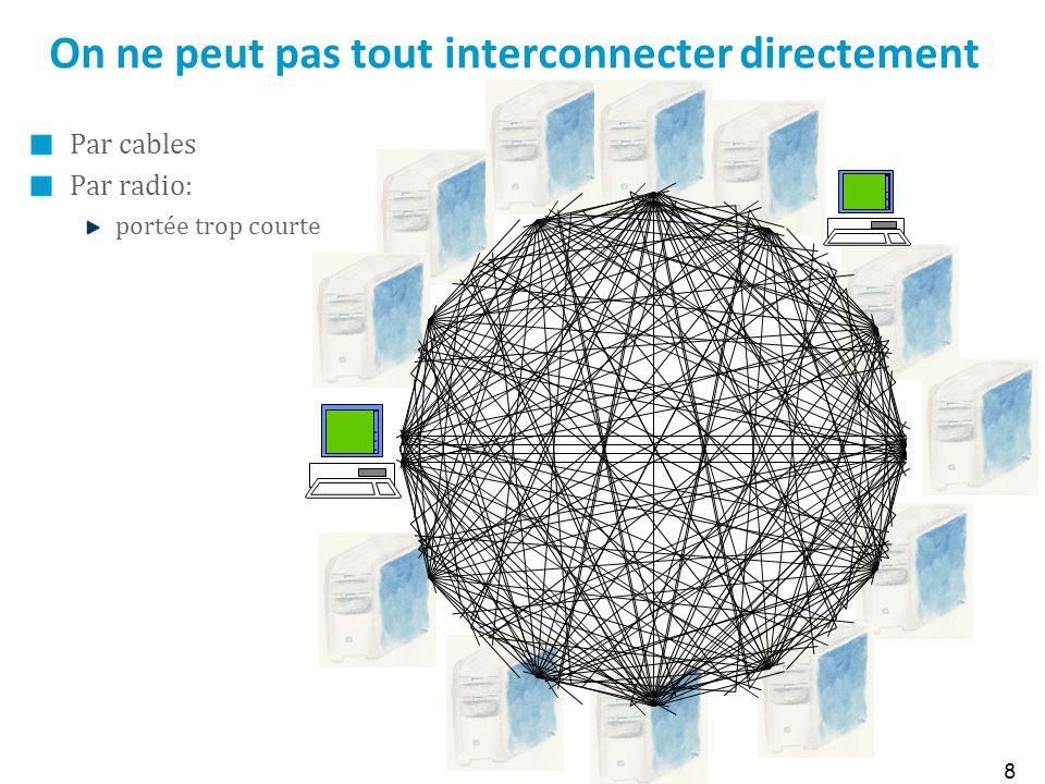 On ne peut pas tout interconnecter directement Par cables Par radio: portée trop courte 8