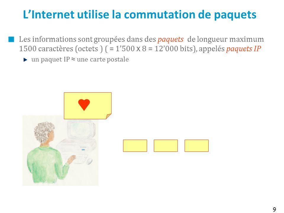 LInternet utilise la commutation de paquets Les informations sont groupées dans des paquets de longueur maximum 1500 caractères (octets ) ( = 1500 x 8