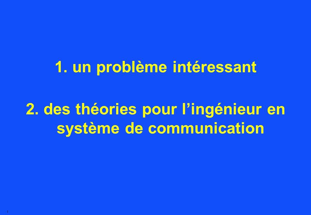 0 Algèbres et Réseaux des délais, min-plus et autres propriétés nouvelles et intéressantes dans les réseaux Jean-Yves Le Boudec, 1er Février 2000
