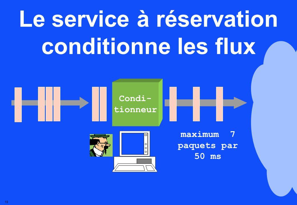 18 Le service à réservation accepte ou rejette les flux