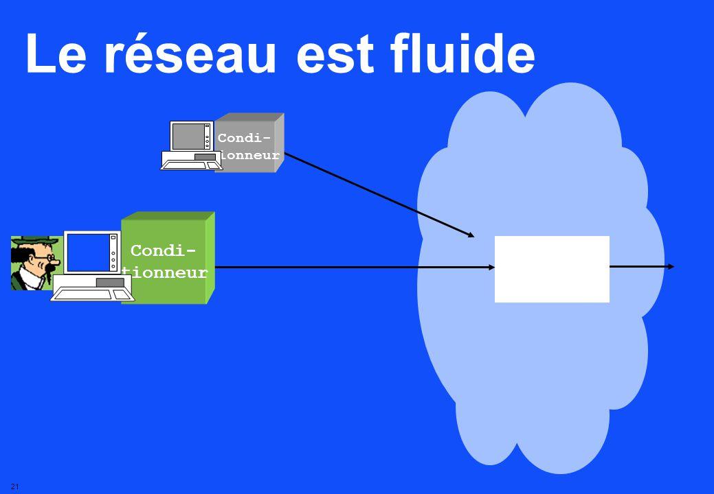 20 Le réseau est fluide Condi- tionneur Condi- tionneur